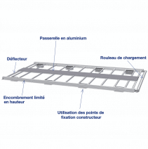 Galerie aluminium pour Citroen Jumper - descriptif