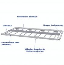 Galerie aluminium pour Fiat Doblo - fixation sur points constructeur