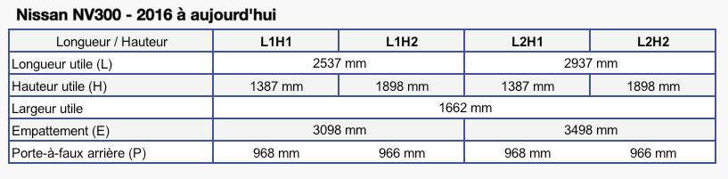 Dimensions Nissan NV300