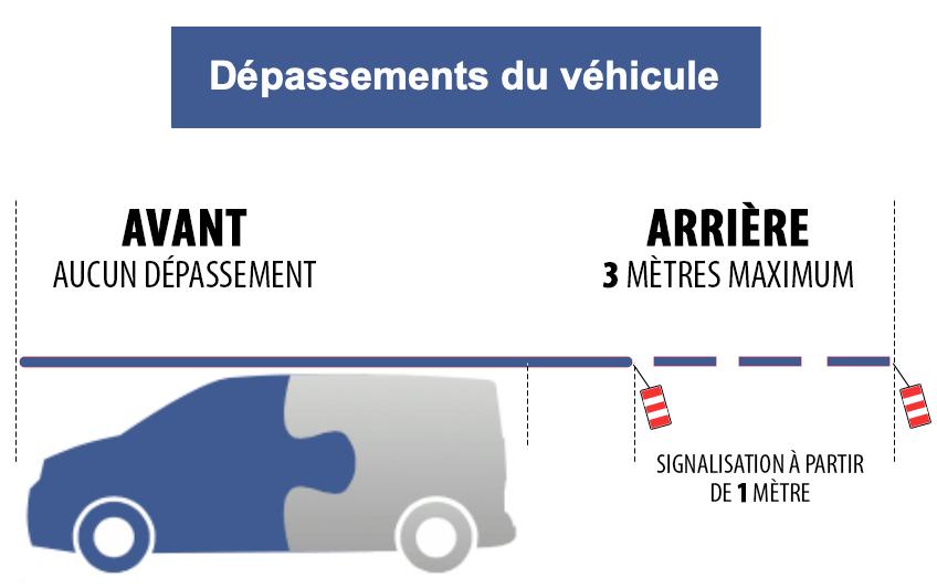 Réglementation dépassement du véhicule