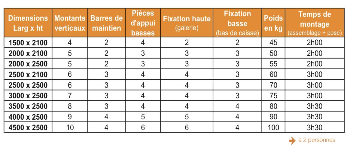 Tableau-dimensions-berce-vitre.png